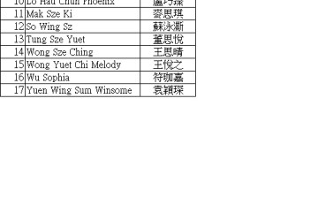 Kowloon City District Sports Association Cup fencing tournament list 2015 junior and children's groups